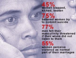 282723587-domestic-violence