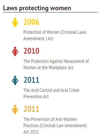 laws-protecting-women